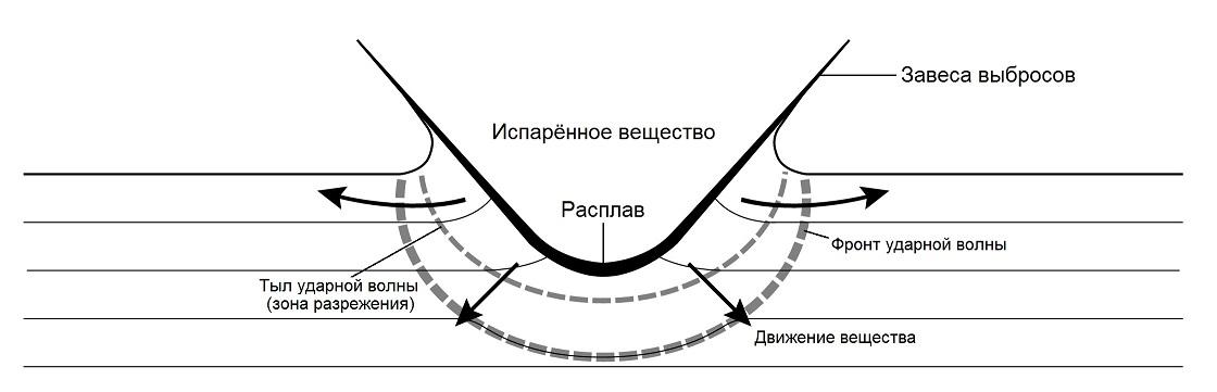 excavation_stage.jpg