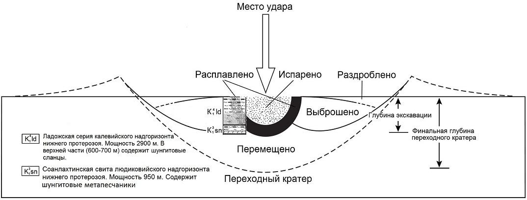 impact_zones.jpg