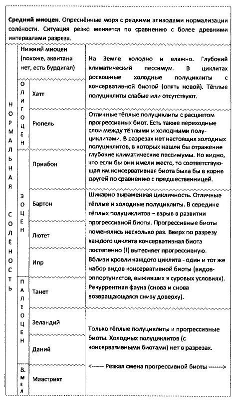 Ulanovskaia_dubl_Tabl.jpg